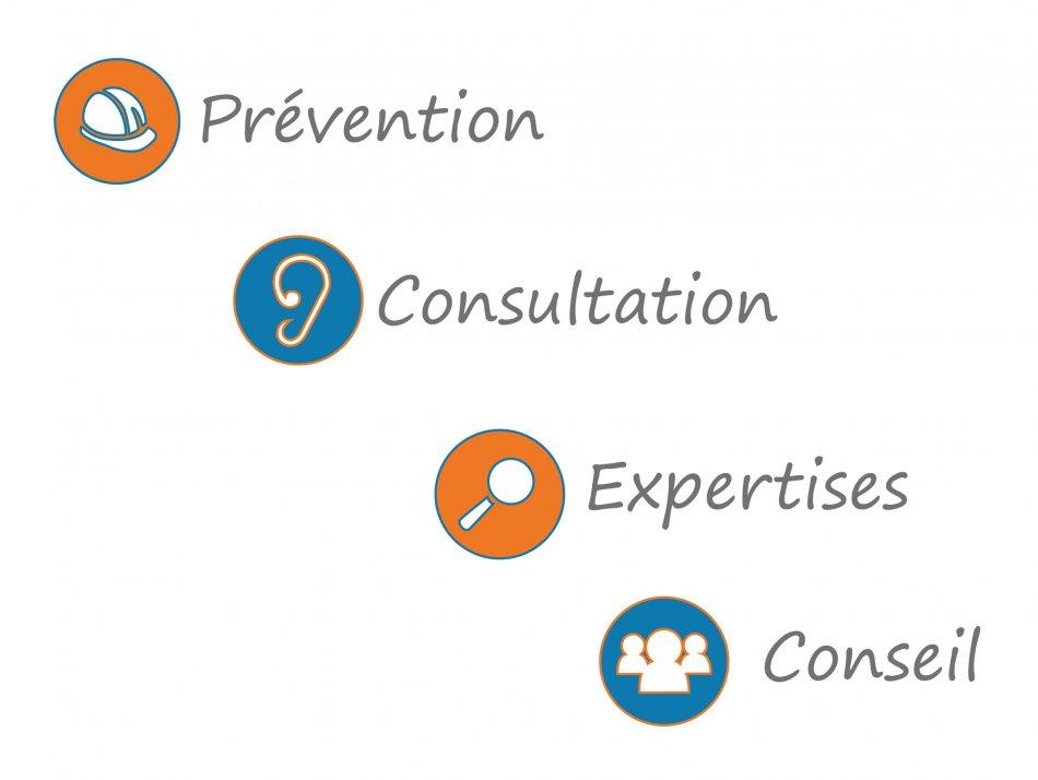 2ca61e2d7fc Le Code du Travail définit les missions des Services de Santé au Travail
